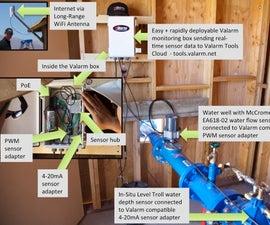 Monitoring Water Flow Meters & Water Usage - Industrial IoT with Real-Time Telemetry of Water Sensors