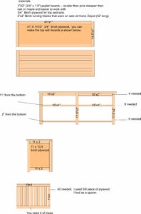 Detailed Plans