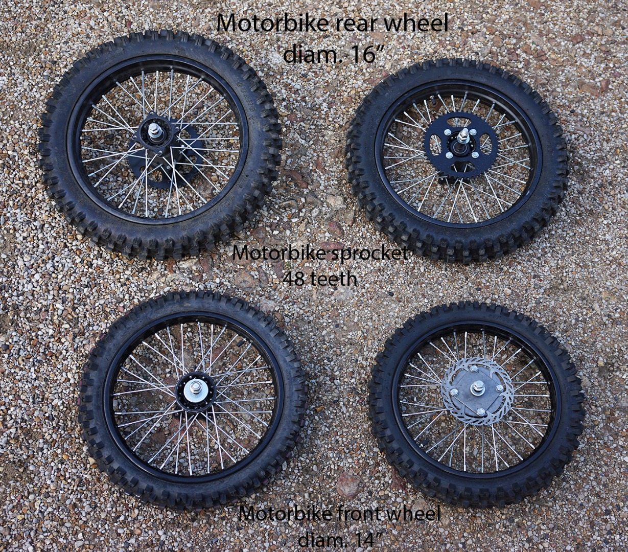 Picture of The Wheels