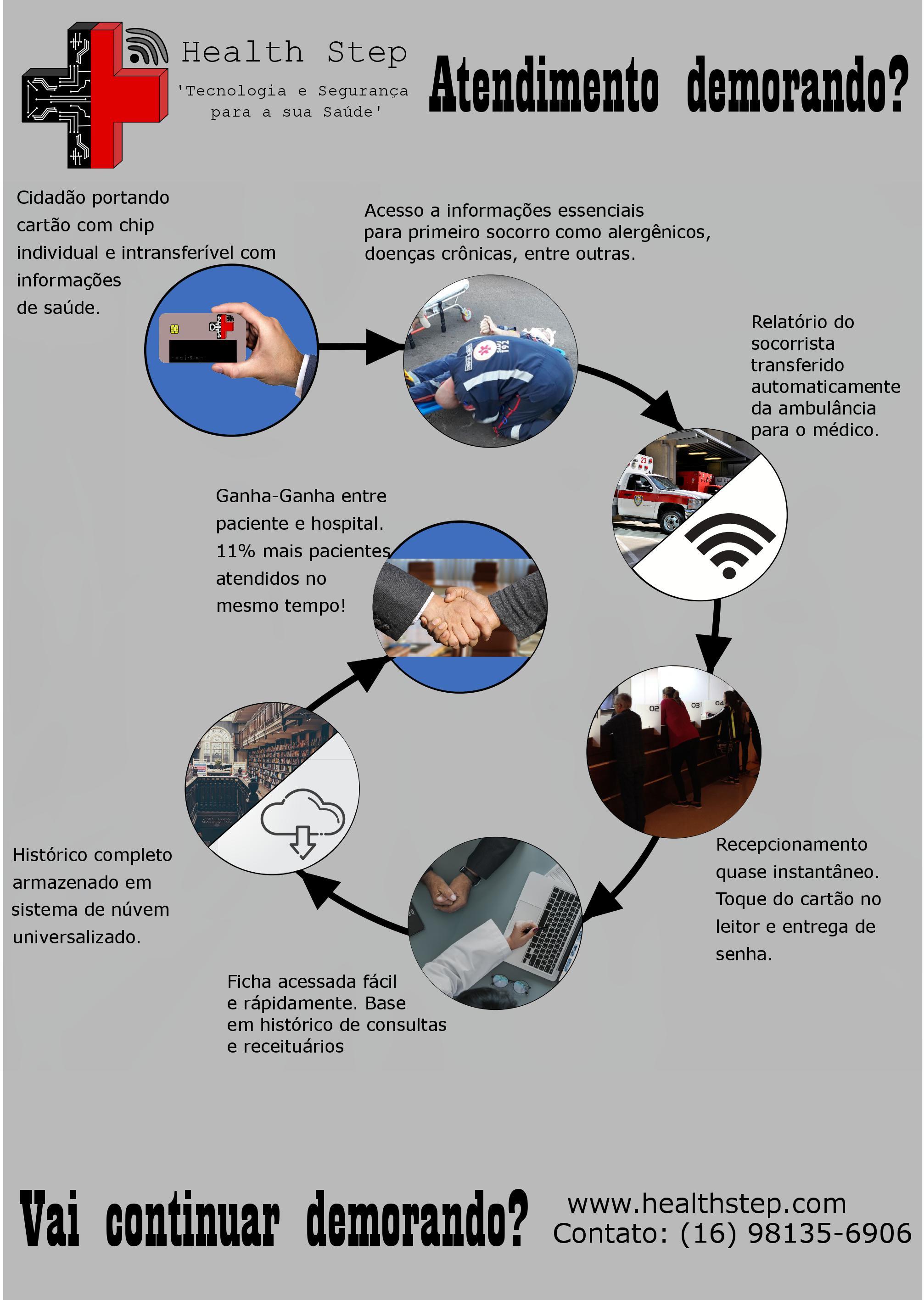 Picture of Health Step - Tecnologia E Segurança Para a Sua Saúde