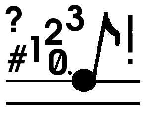 More Theory on Musical Numbers