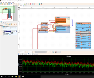PWM TWO CHANNELS IN VISUINO + PACKET