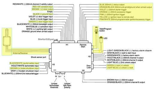 Car Remote Starter Installation! : 11 Steps - InstructablesInstructables