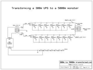 Transforming a 300W Sinewave DC/AC Mini Inverter to a 5000W Monster