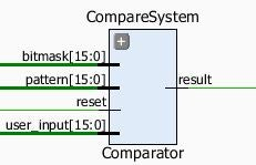 Comparing User Inputs to the Pattern