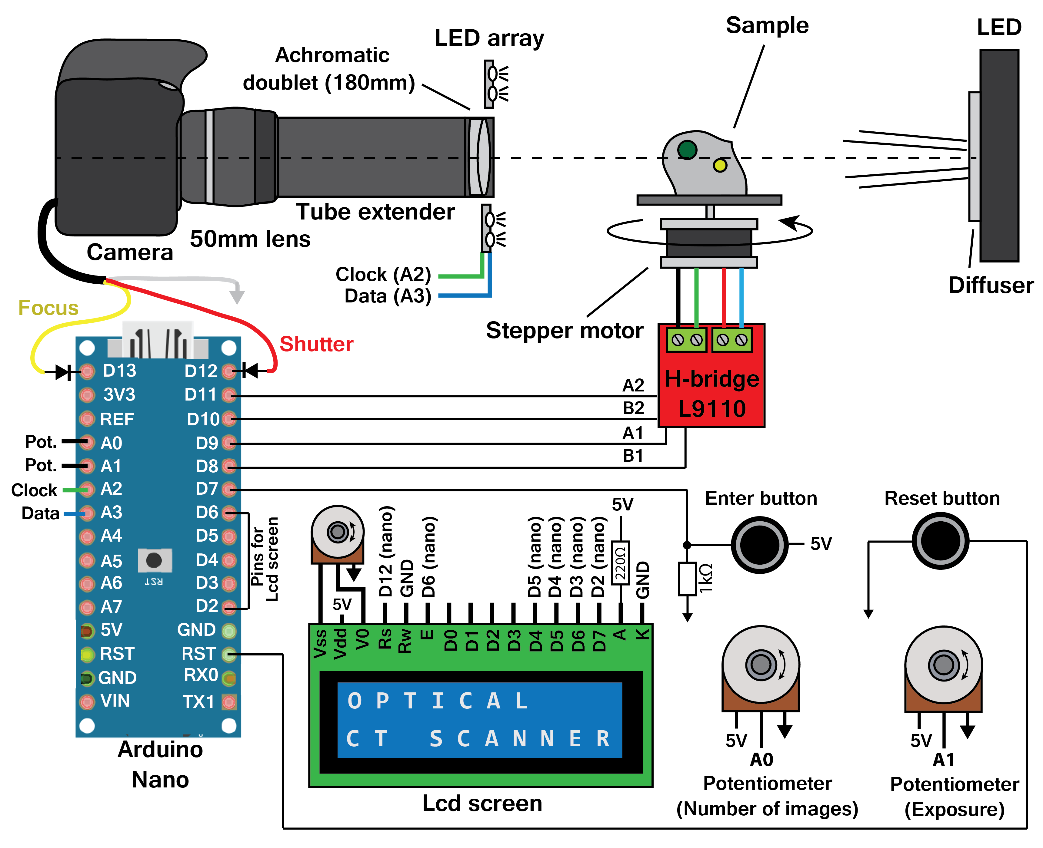 Picture of System Overview