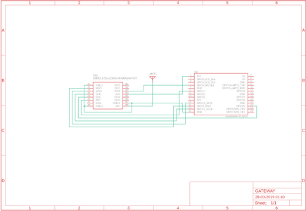 CIRCUIT IN EAGLE PCB FOR GATEWAY