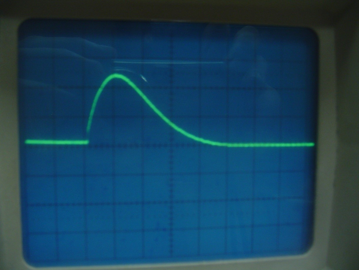Picture of Determination of Current Pulse