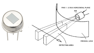 Picture of Sensor De Movimiento PIR