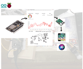 Wireless Temperature and Motion Sensor