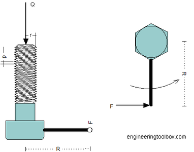 Calculate the DC Motor Required