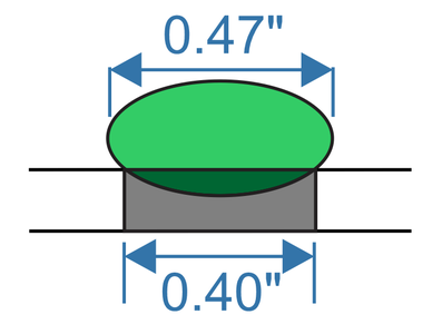 M&M Dimensions