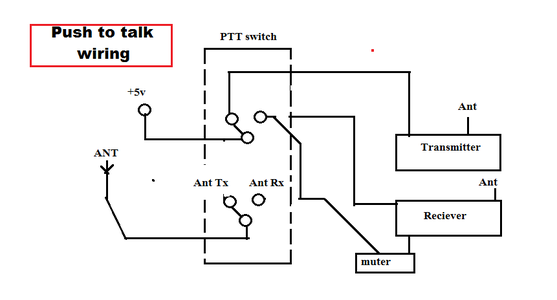 Battery and PTT Switch