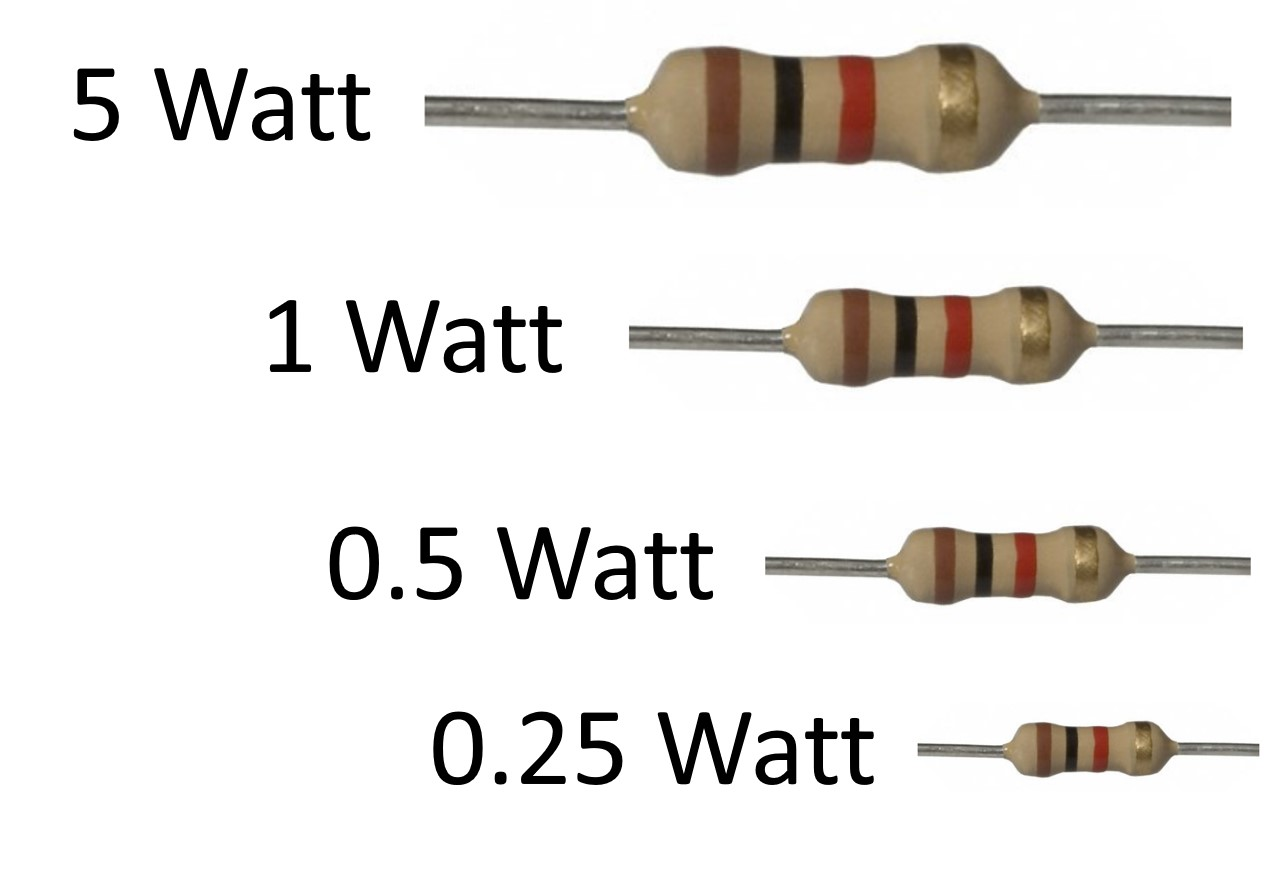 Picture of Resistor Sizing for Your Project