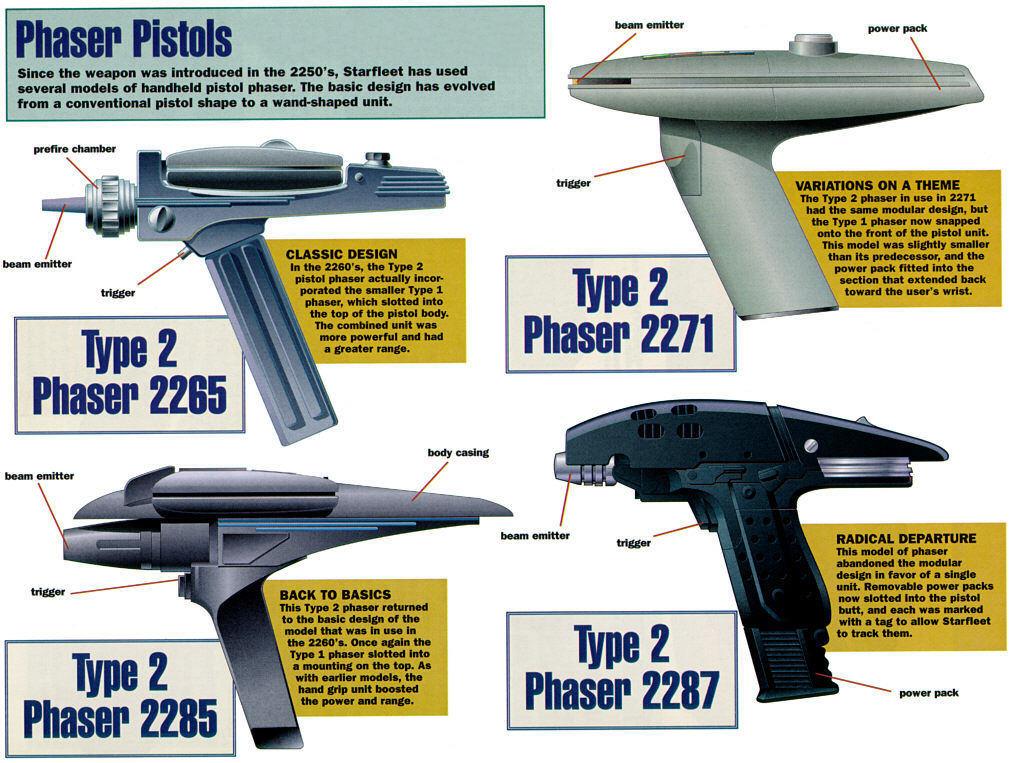 Picture of Star Trek Target Practice