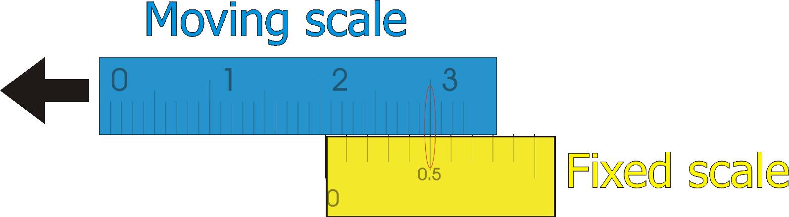 Picture of DIY Vernier Scale