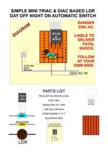 Parts List & Diagram