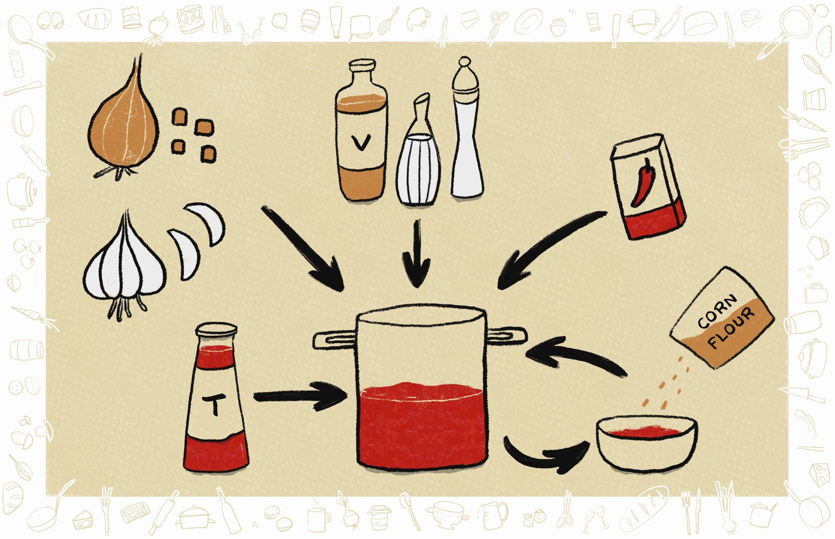 Picture of Who to Cook Your Homemade Ketchup?
