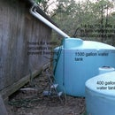 whole house rainwater cistern water system