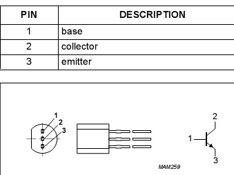 Picture of Part Selection