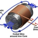 Magnetic Motor Based On Power Difference