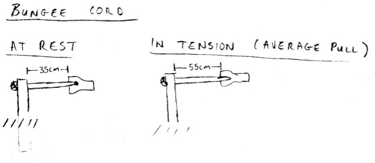 Picture of Bungee Cord Connection