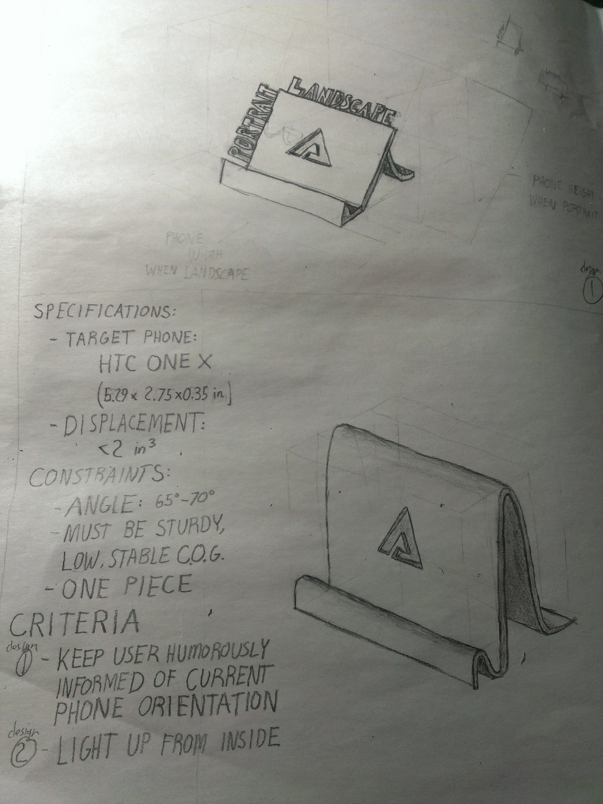 Picture of Drawing Out Ideas