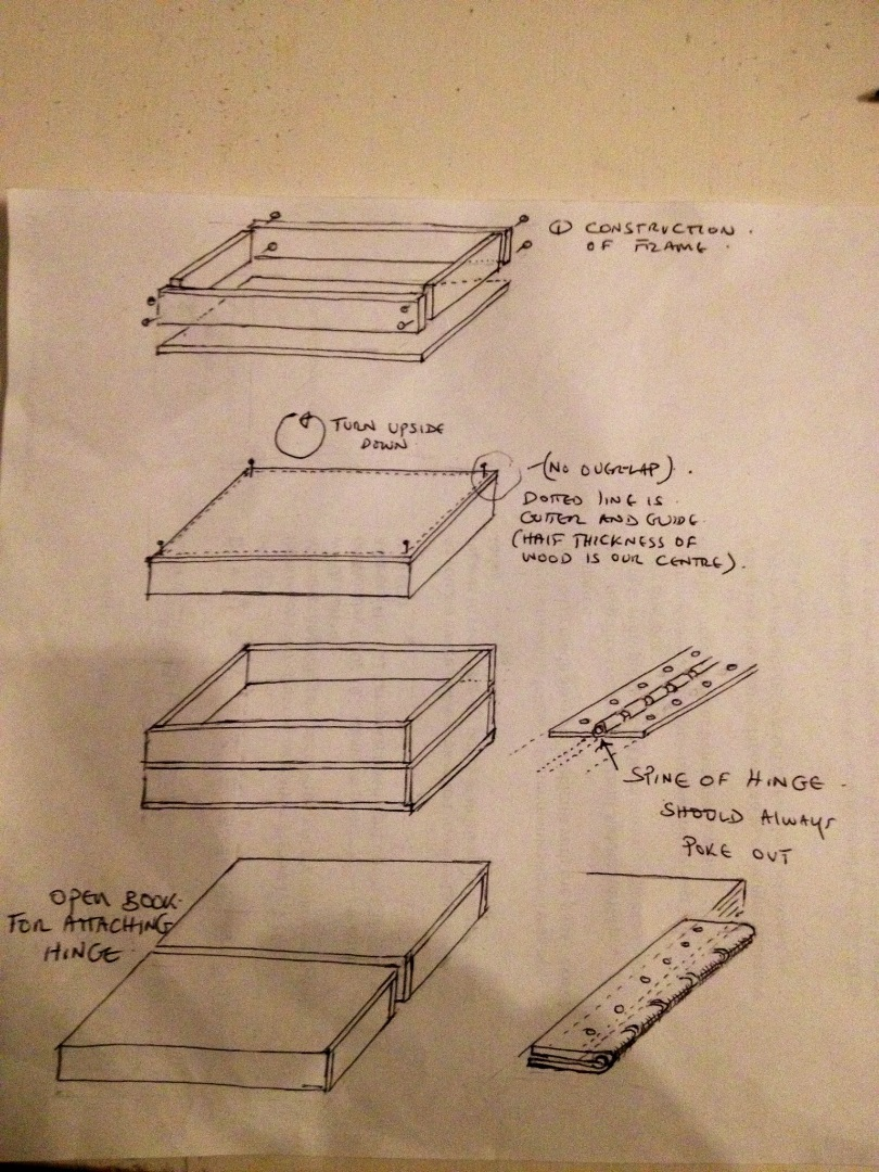Picture of Preparation/ & Fabrication