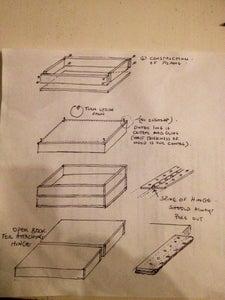 Preparation/ & Fabrication