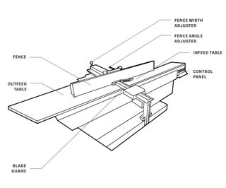 Getting Started With the Jointer
