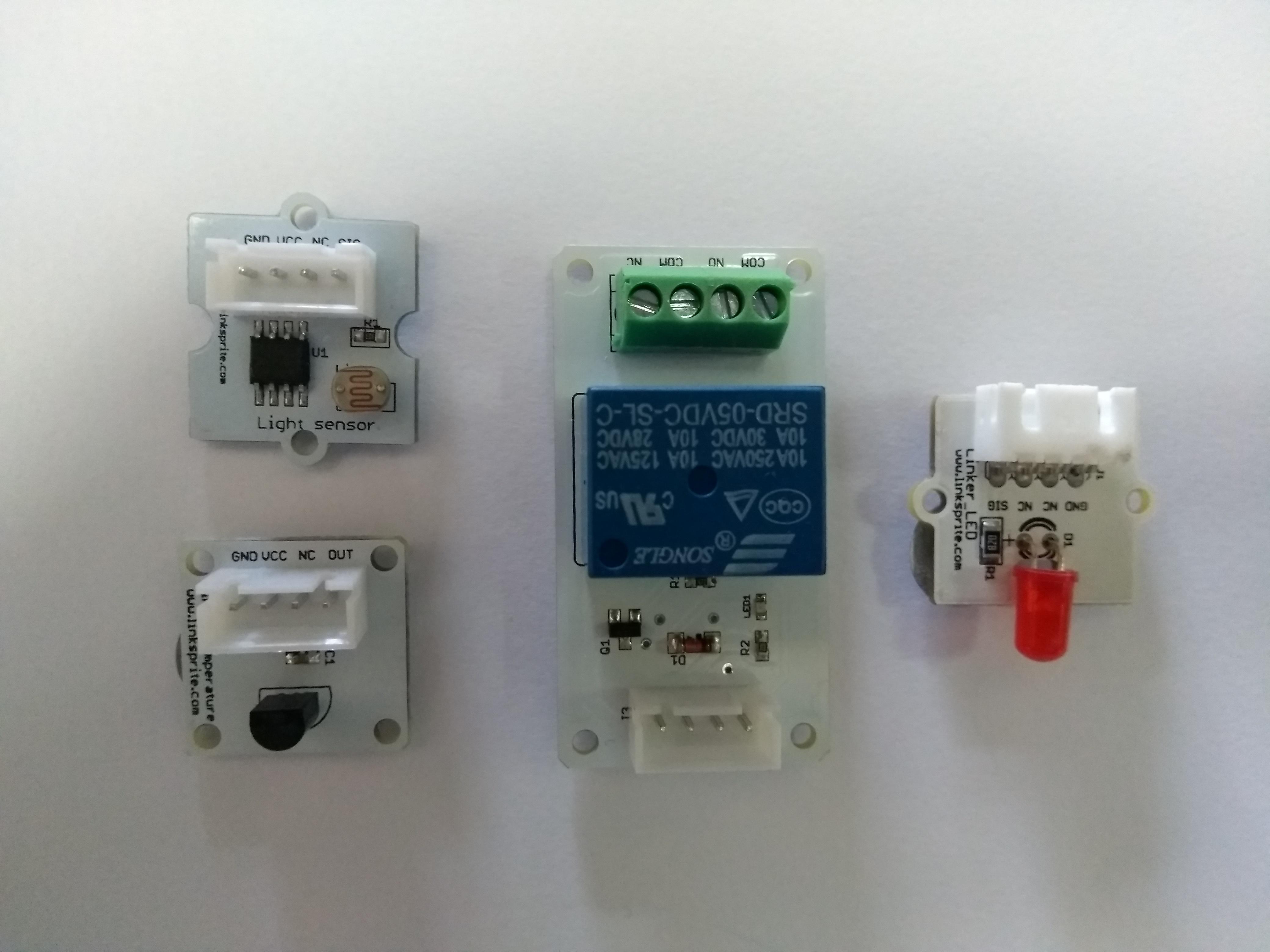 Picture of Lista Dos Materiais