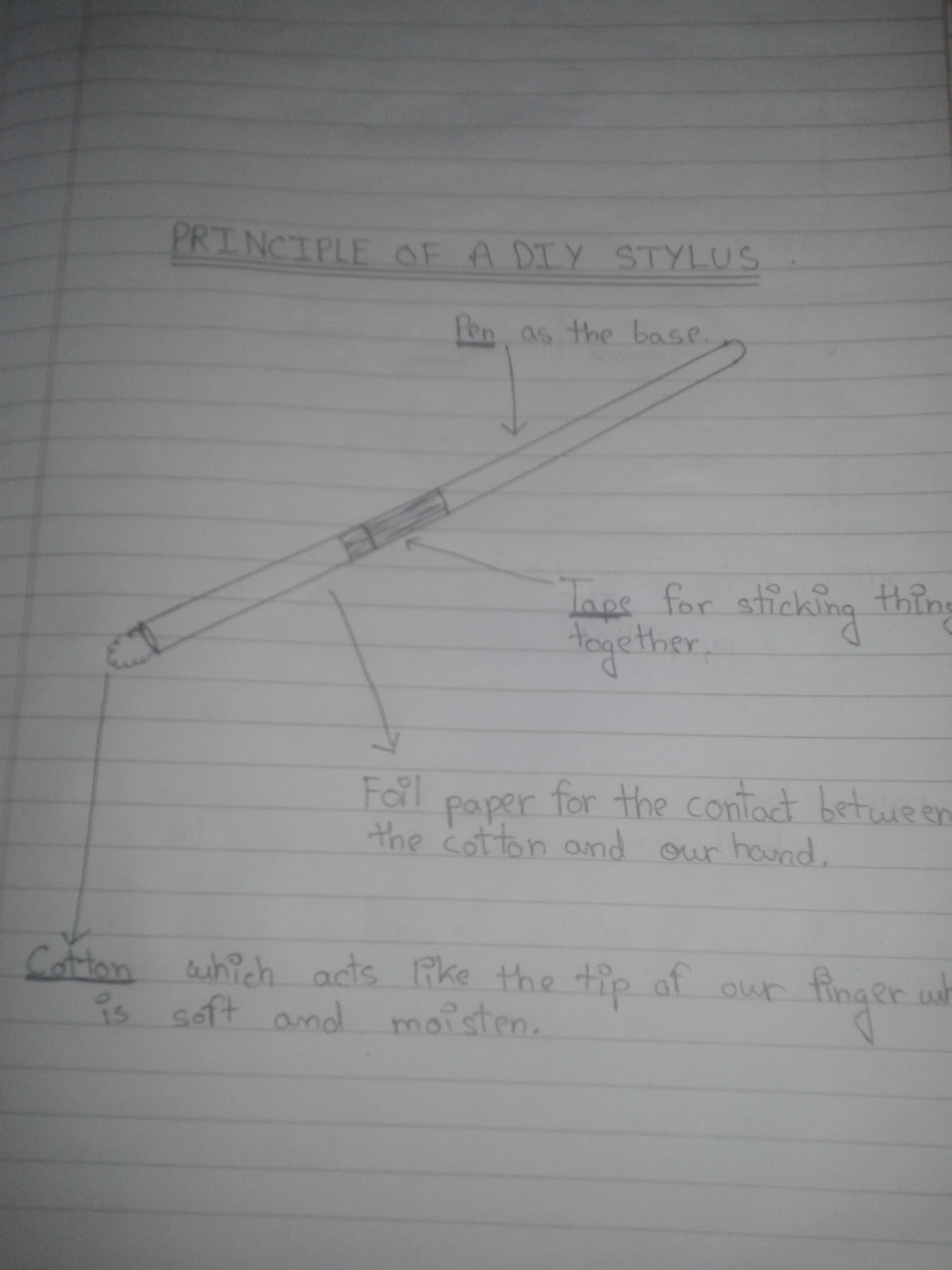Picture of HOW TO MAKE a VERY SIMPLE DIY STYLUS
