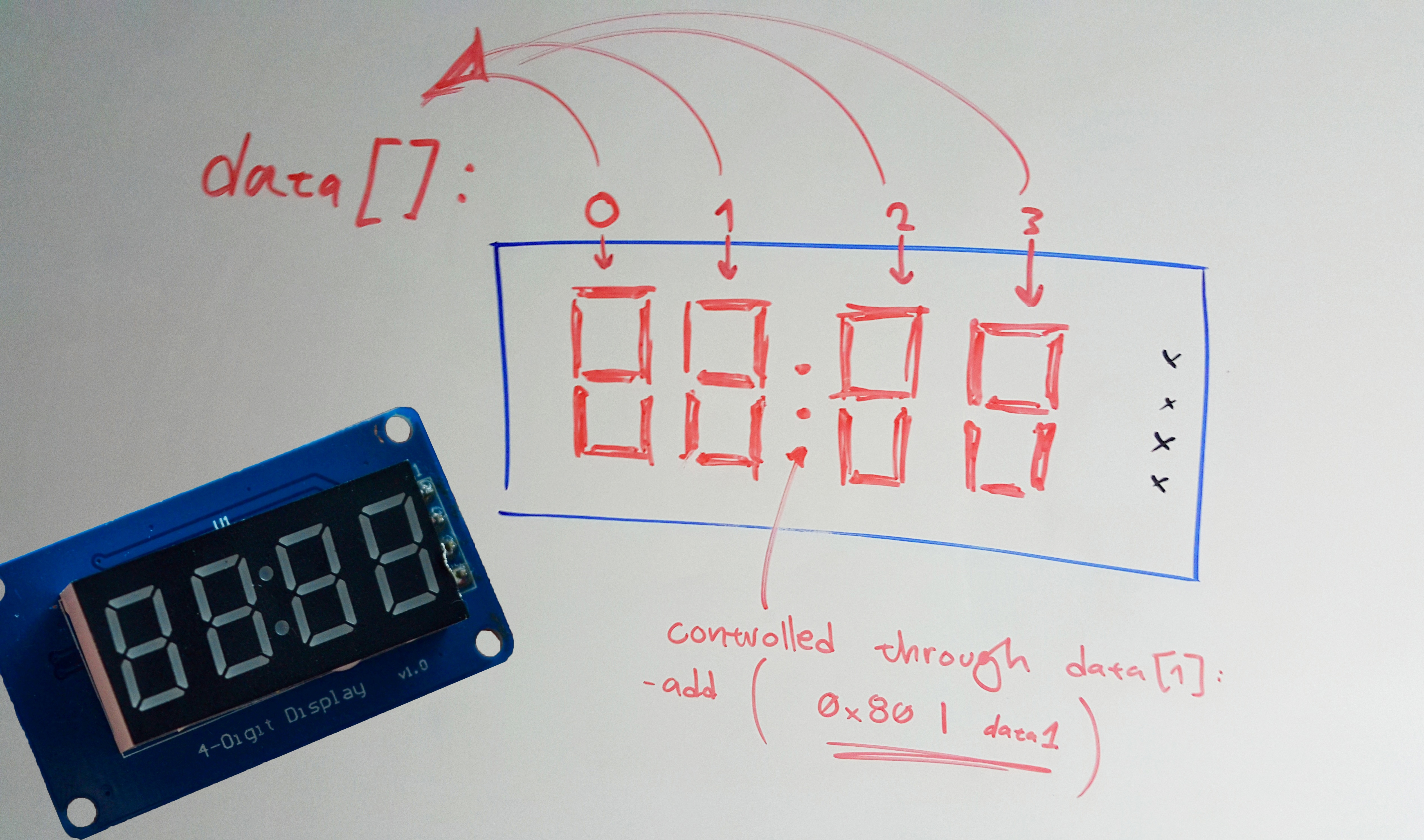 Picture of Displaying the Interval