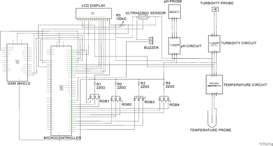 Graphical View and Circuit Diagram