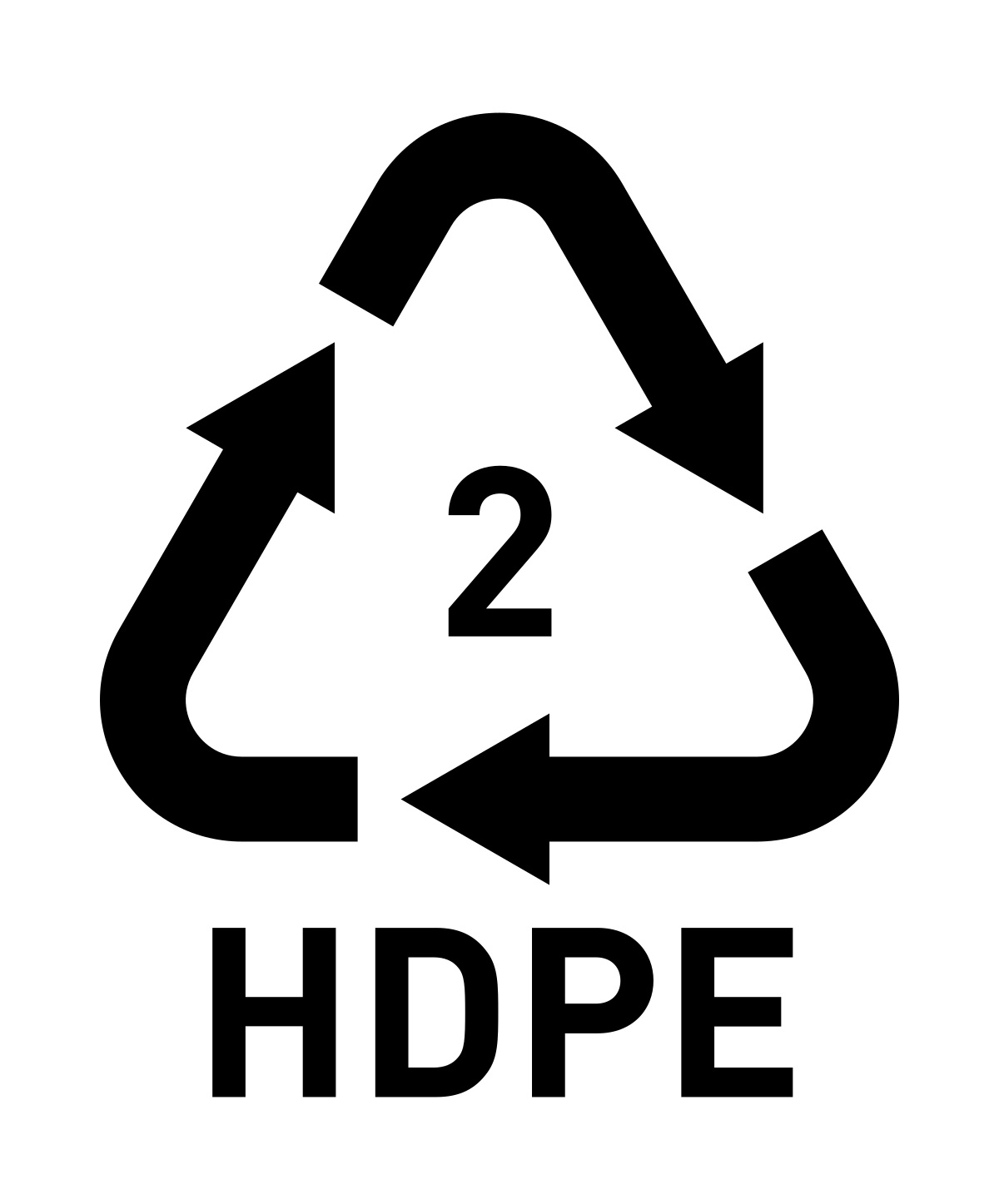Picture of Prepare Your HDPE