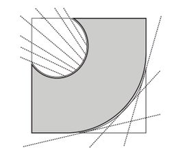 Straight and Curved Cutting