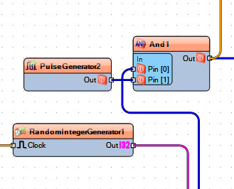 Picture of In Visuino: Add and Connect Pulse Generator, Logic Gate and Random Generator Component