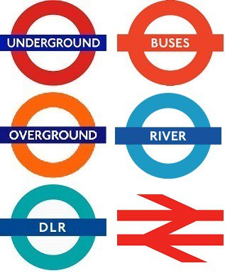 Picture of How to Use the London Underground (aka the Tube)