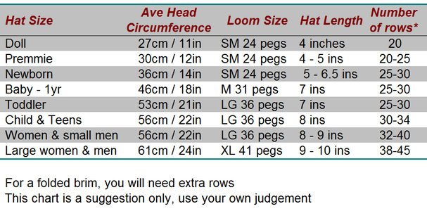 Average Size Chart