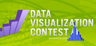 Data Visualization Contest