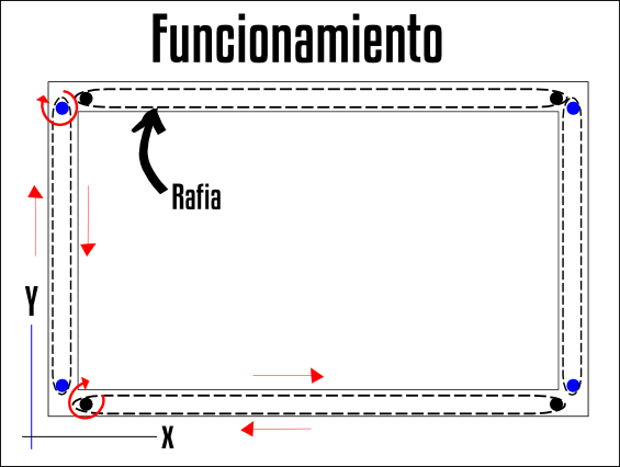 Picture of Colocar El Sistema De Taparoscas