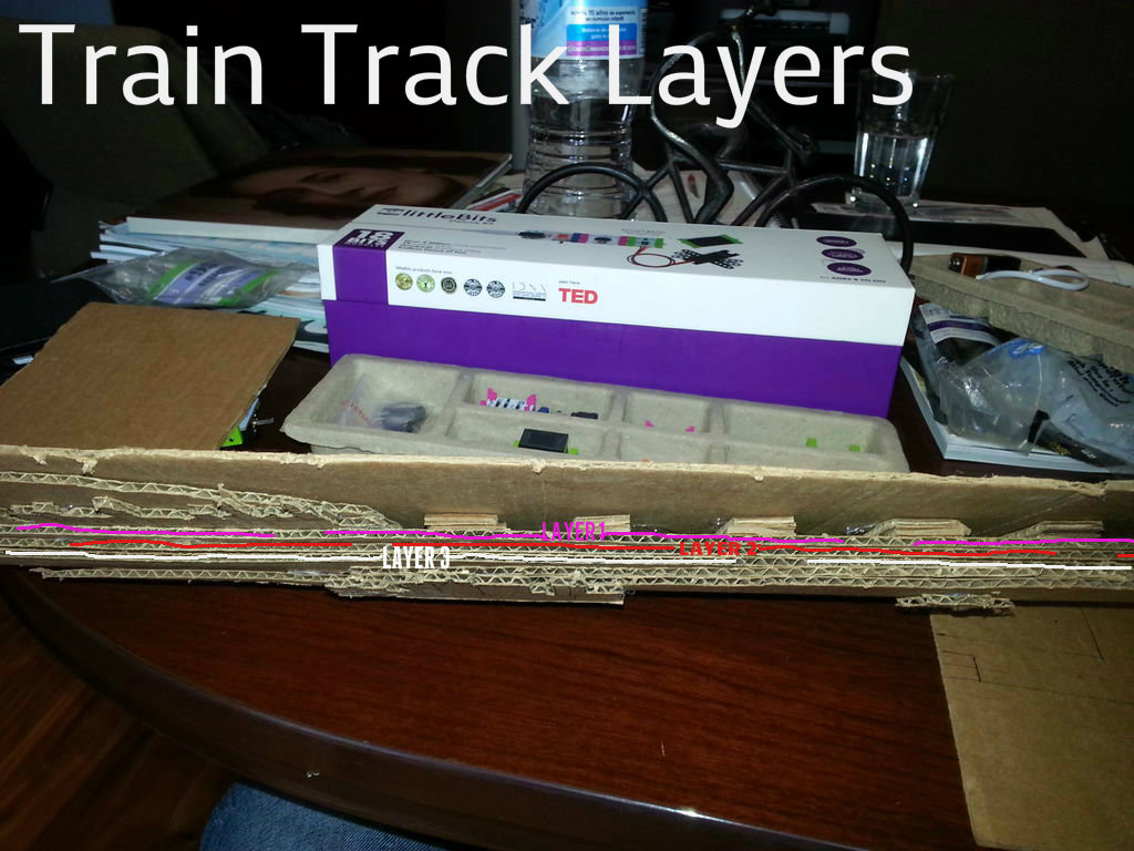 Picture of Make the Train and Train Track Layers