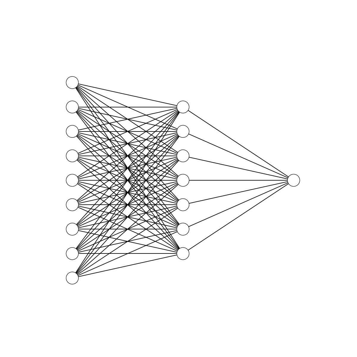 Picture of Neural Network Structure