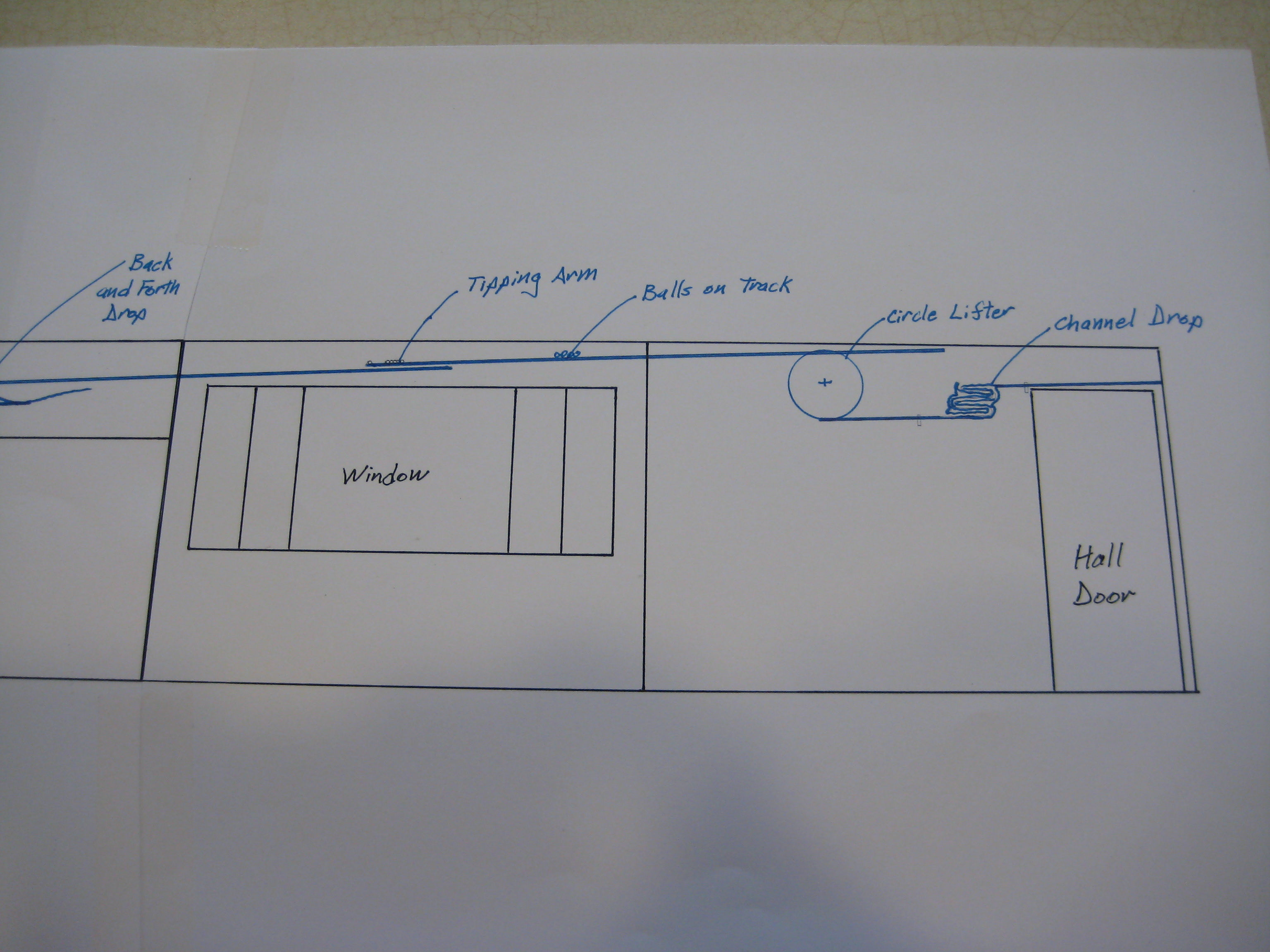 Picture of Determine Where the Track Can Go