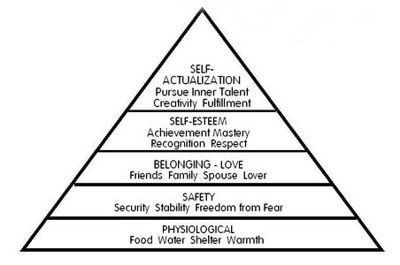 Hierarchy of Needs. . . Firstly Water.