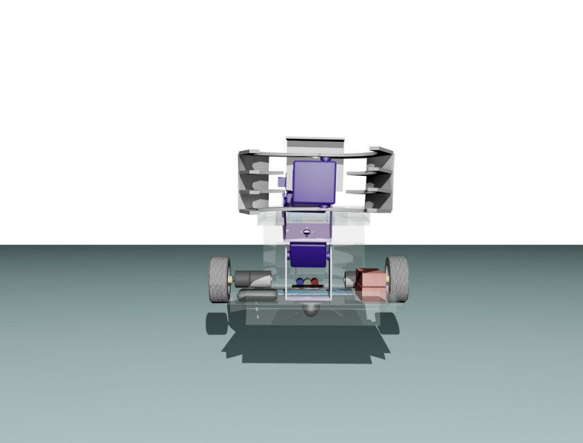 Picture of Step2: Concept Diagram