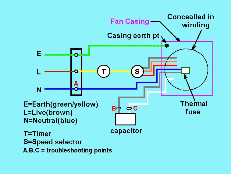 [FPER_4992]  FAN Repair : 4 Steps - Instructables | Desk Fan Motor Wiring Diagram |  | Instructables
