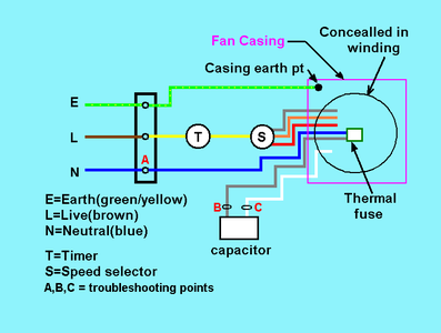Schematic 3 Speed Fan Motor Wiring Diagram from cdn.instructables.com