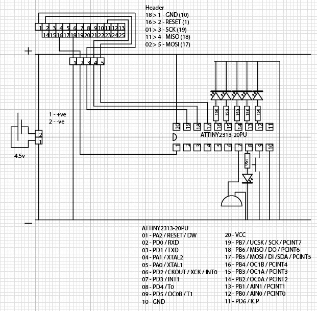 Picture of Inputs and Outputs