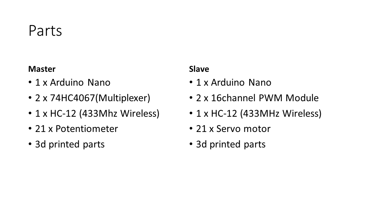 Picture of Part List